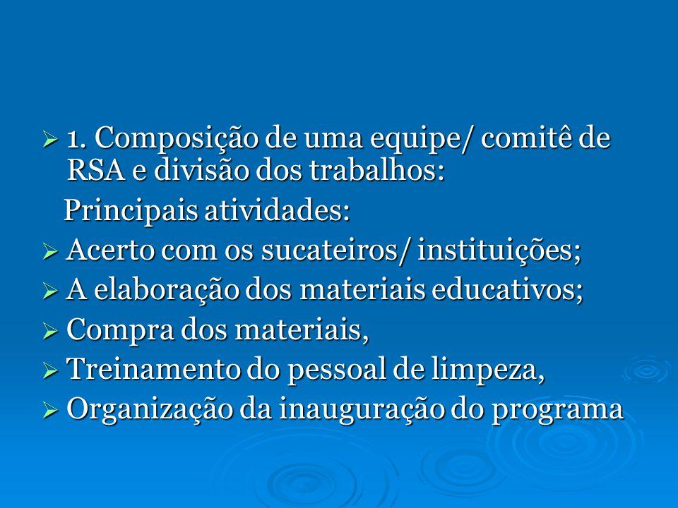 1.Composição de uma equipe/ comitê de RSA e divisão dos trabalhos: 1.