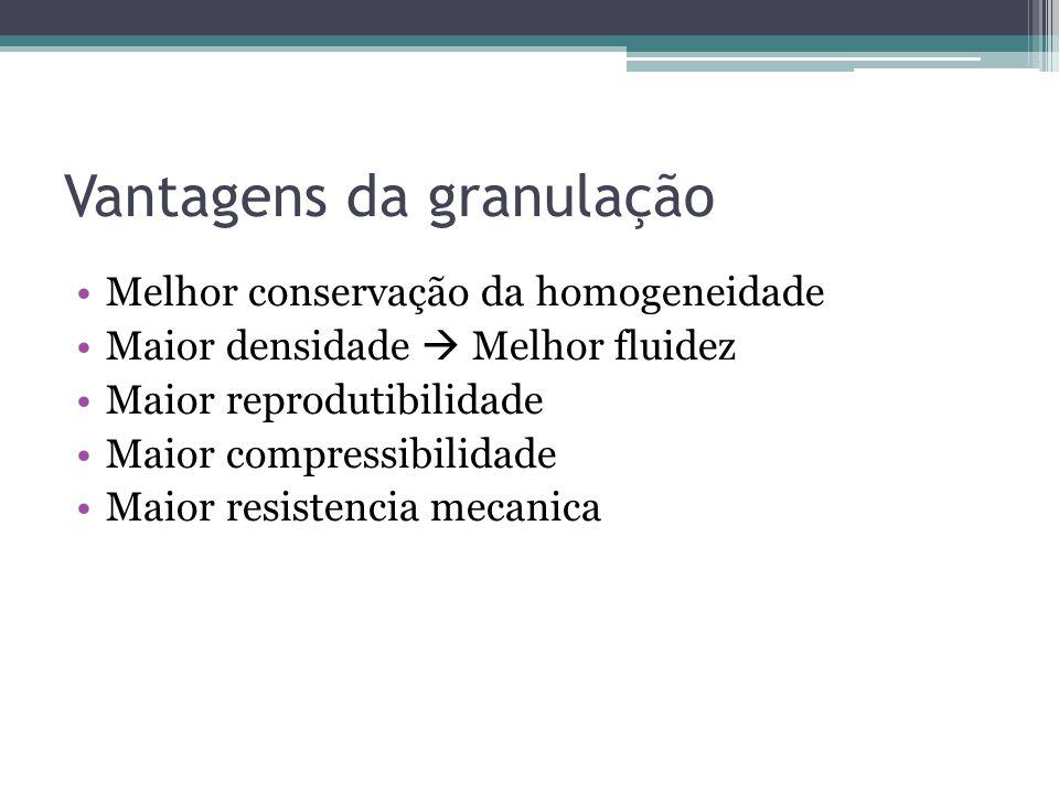 Vantagens da granulação Melhor conservação da homogeneidade Maior densidade Melhor fluidez Maior reprodutibilidade Maior compressibilidade Maior resis