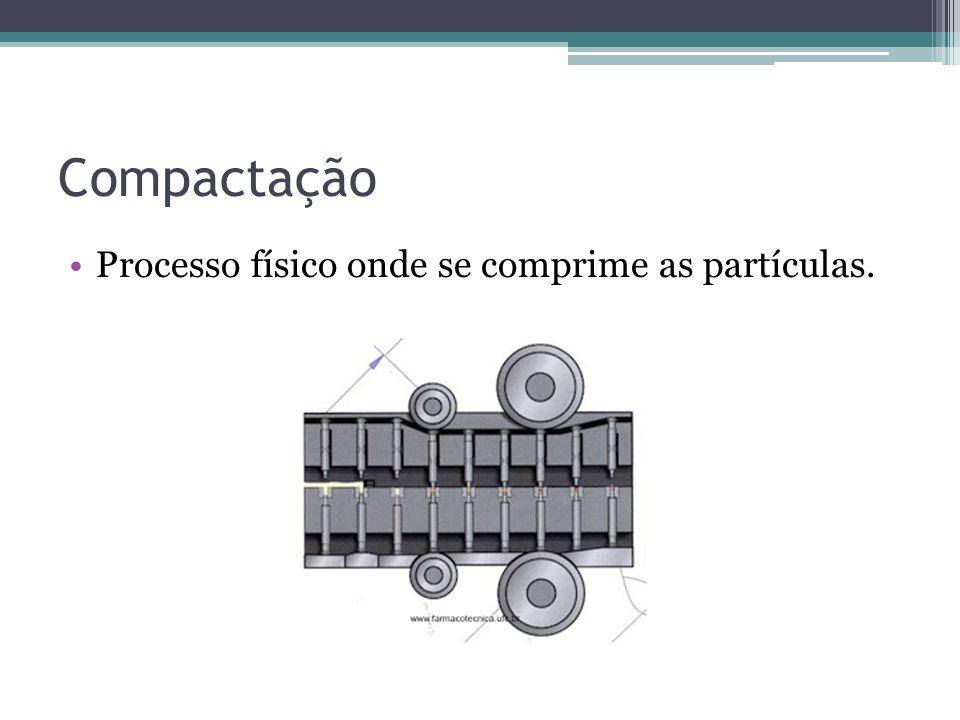 Compactação Processo físico onde se comprime as partículas.