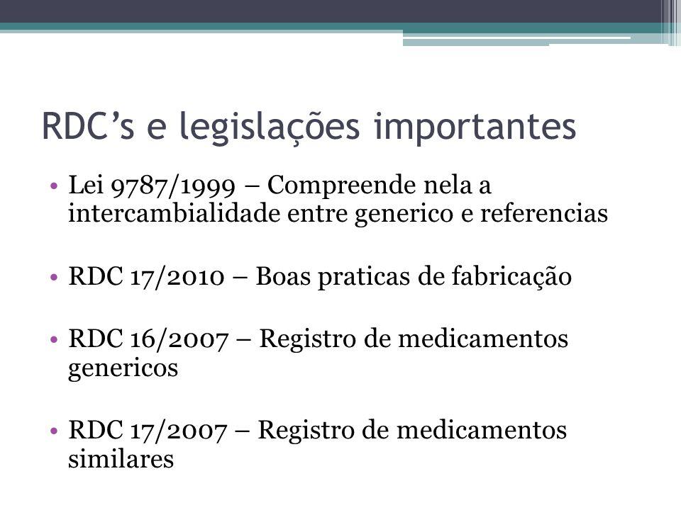 RDCs e legislações importantes Lei 9787/1999 – Compreende nela a intercambialidade entre generico e referencias RDC 17/2010 – Boas praticas de fabrica