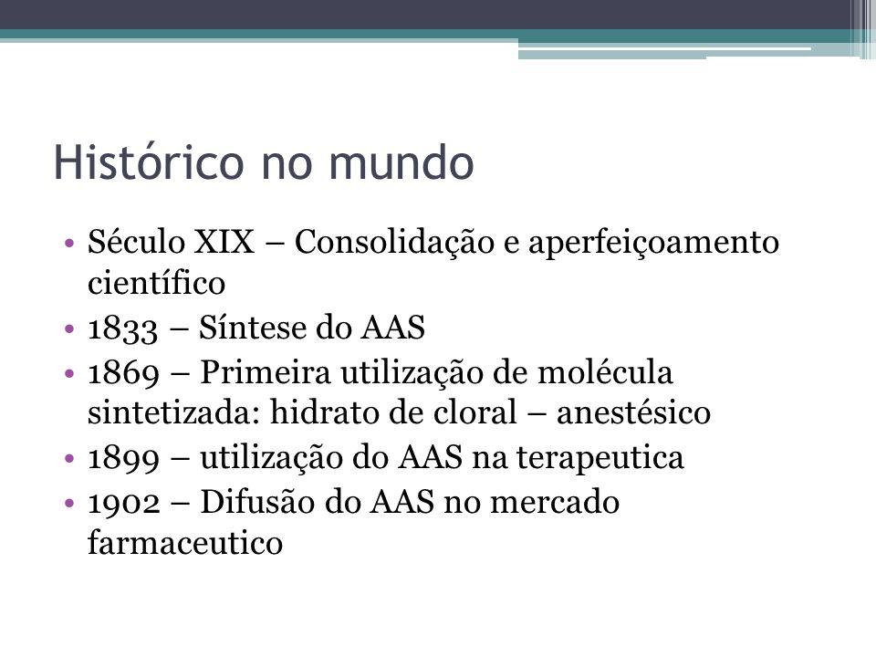 Histórico no mundo Século XIX – Consolidação e aperfeiçoamento científico 1833 – Síntese do AAS 1869 – Primeira utilização de molécula sintetizada: hi