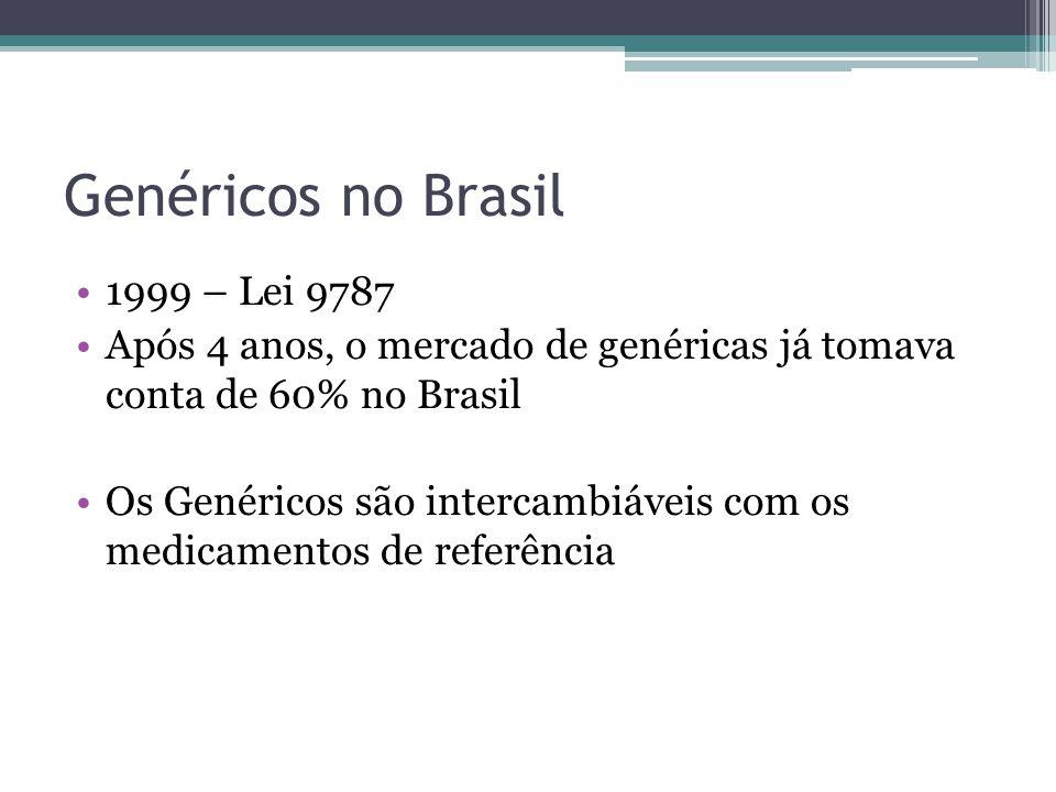 Genéricos no Brasil 1999 – Lei 9787 Após 4 anos, o mercado de genéricas já tomava conta de 60% no Brasil Os Genéricos são intercambiáveis com os medic