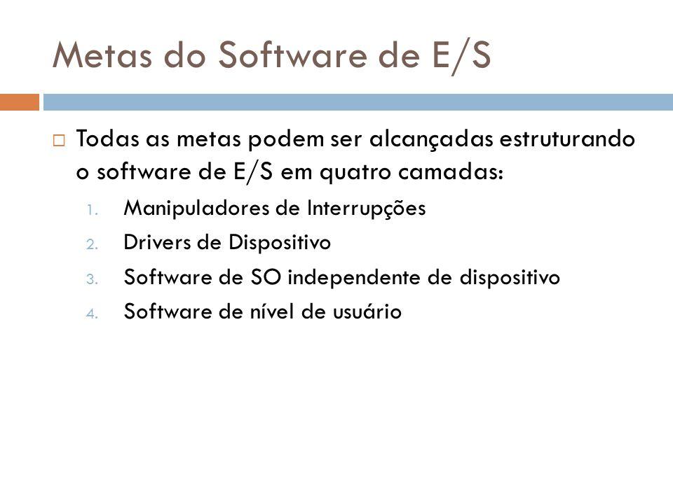 Metas do Software de E/S Todas as metas podem ser alcançadas estruturando o software de E/S em quatro camadas: 1. Manipuladores de Interrupções 2. Dri