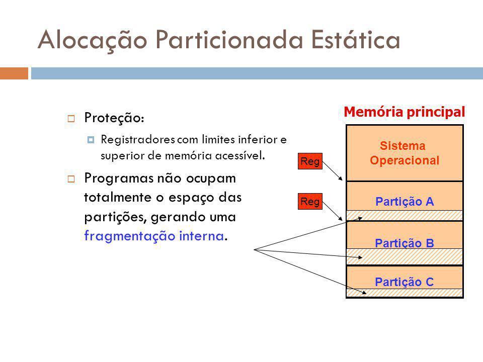 Alocação Particionada Estática Proteção: Registradores com limites inferior e superior de memória acessível. Programas não ocupam totalmente o espaço