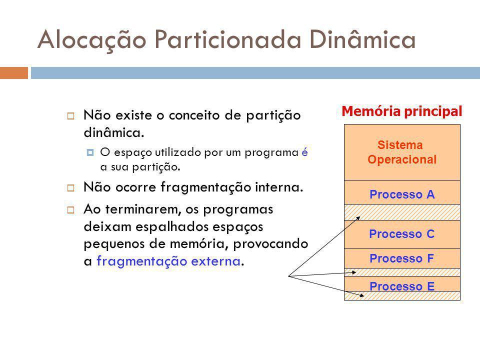 Alocação Particionada Dinâmica Não existe o conceito de partição dinâmica. O espaço utilizado por um programa é a sua partição. Não ocorre fragmentaçã
