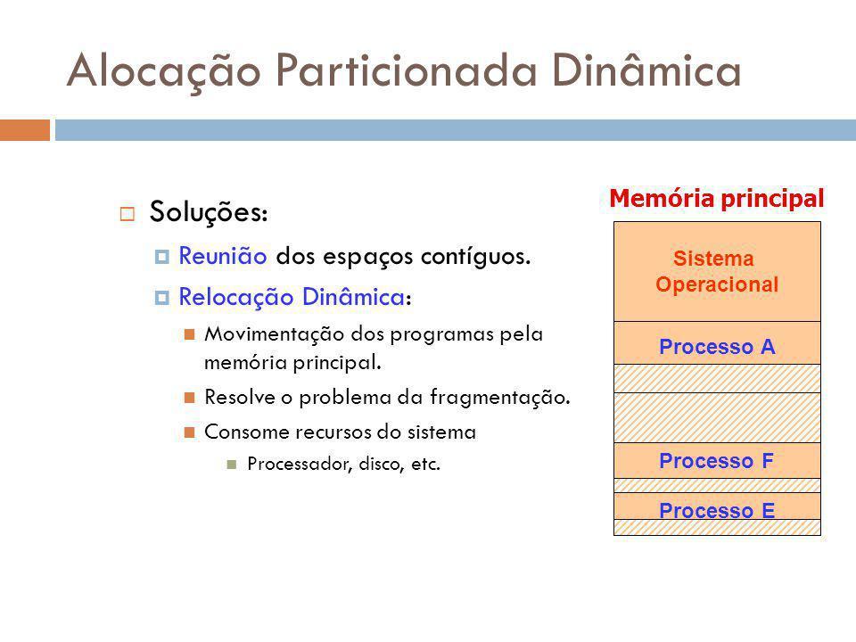 Alocação Particionada Dinâmica Soluções: Reunião dos espaços contíguos. Relocação Dinâmica: Movimentação dos programas pela memória principal. Resolve