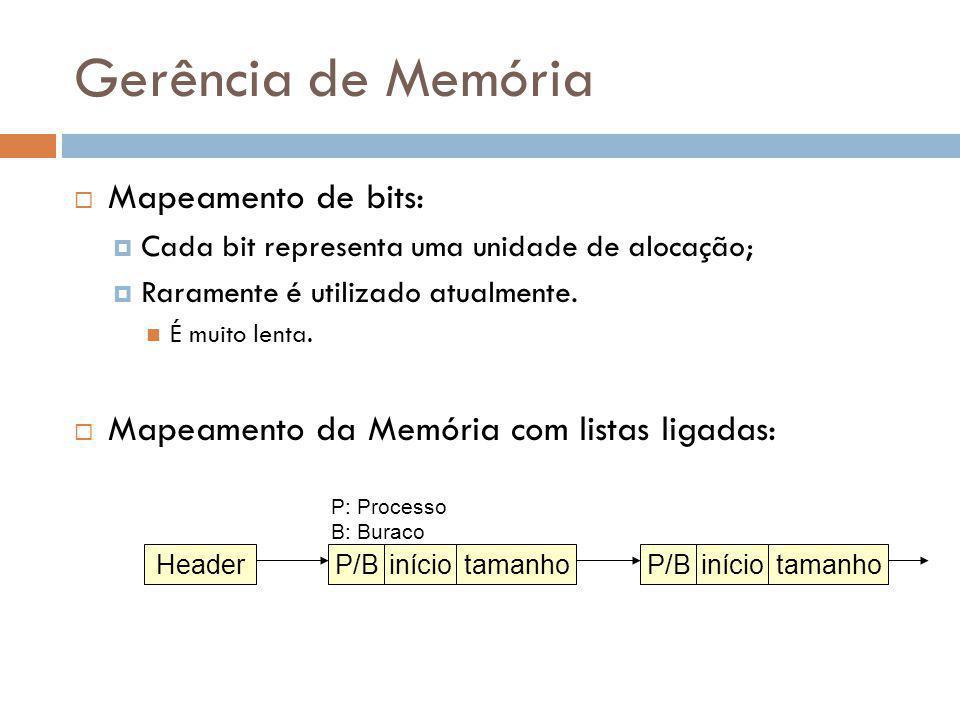 Gerência de Memória Mapeamento de bits: Cada bit representa uma unidade de alocação; Raramente é utilizado atualmente. É muito lenta. Mapeamento da Me