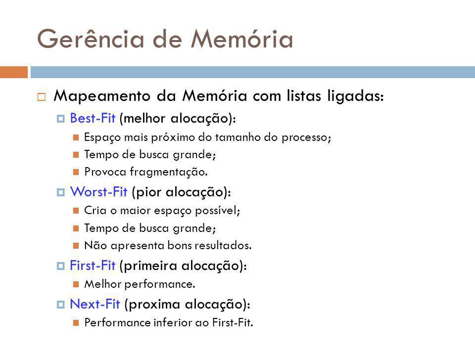 Gerência de Memória Mapeamento da Memória com listas ligadas: Best-Fit (melhor alocação): Espaço mais próximo do tamanho do processo; Tempo de busca g