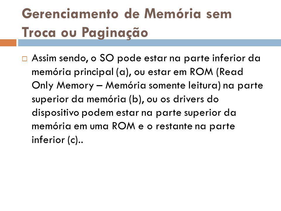 Assim sendo, o SO pode estar na parte inferior da memória principal (a), ou estar em ROM (Read Only Memory – Memória somente leitura) na parte superio