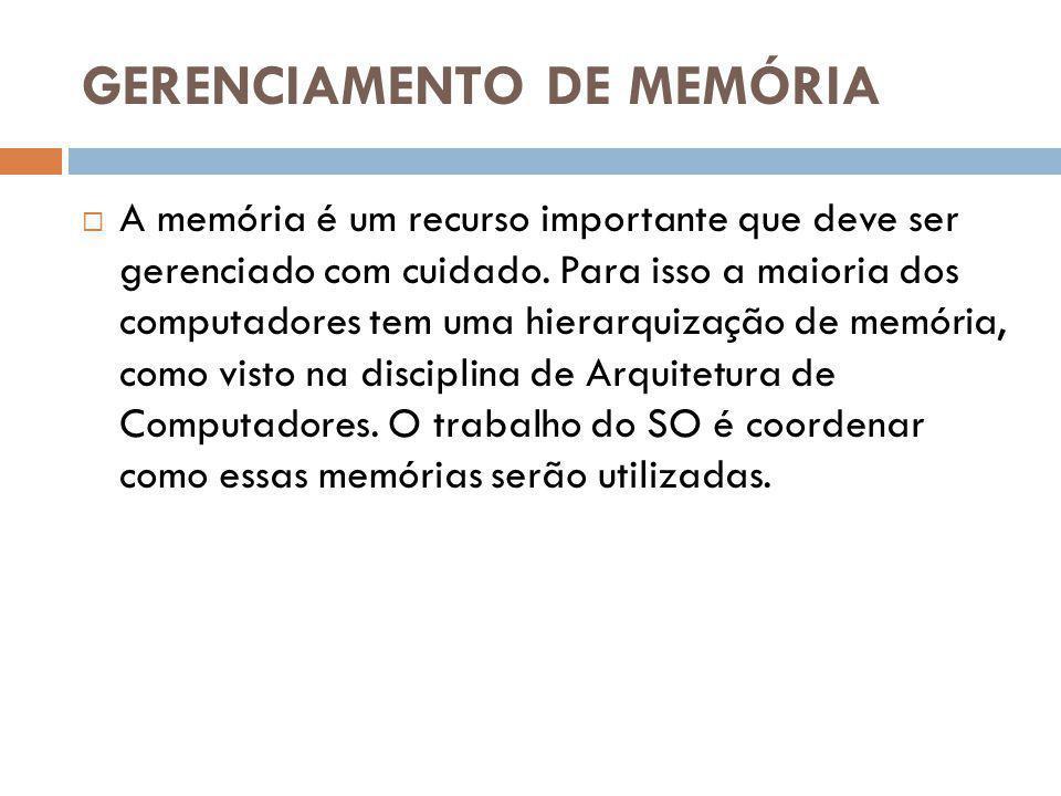GERENCIAMENTO DE MEMÓRIA A memória é um recurso importante que deve ser gerenciado com cuidado. Para isso a maioria dos computadores tem uma hierarqui