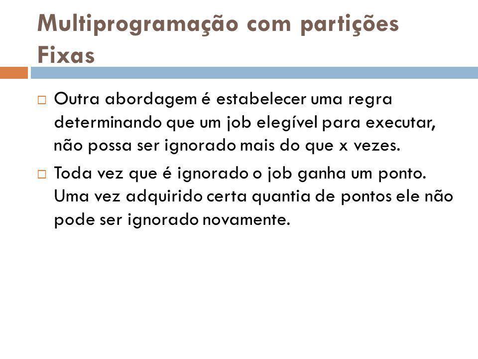 Multiprogramação com partições Fixas Outra abordagem é estabelecer uma regra determinando que um job elegível para executar, não possa ser ignorado ma