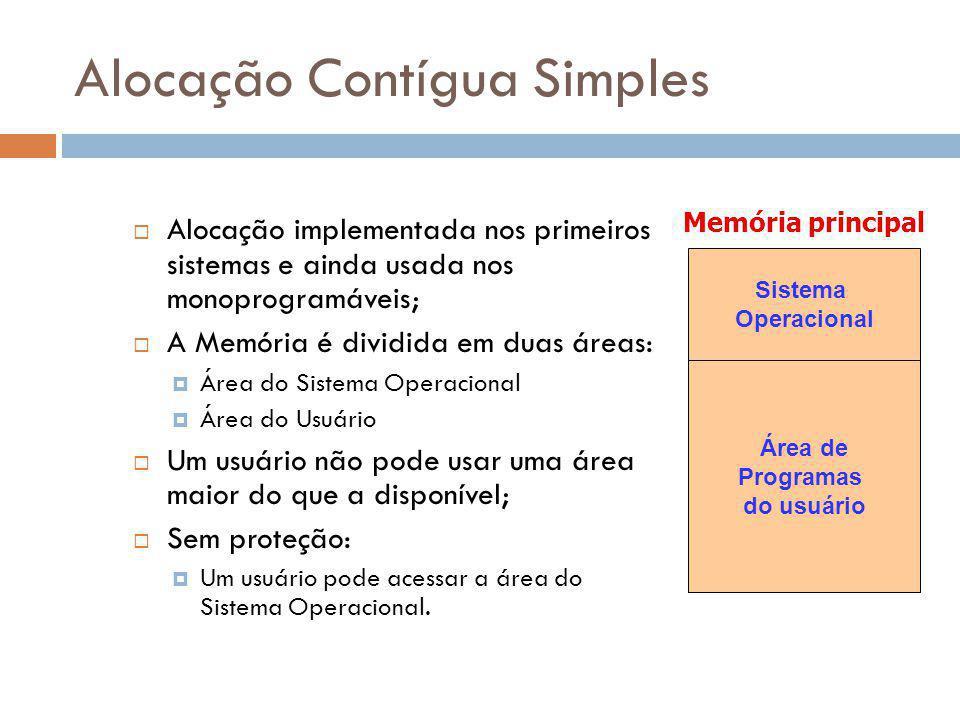 Alocação Contígua Simples Alocação implementada nos primeiros sistemas e ainda usada nos monoprogramáveis; A Memória é dividida em duas áreas: Área do