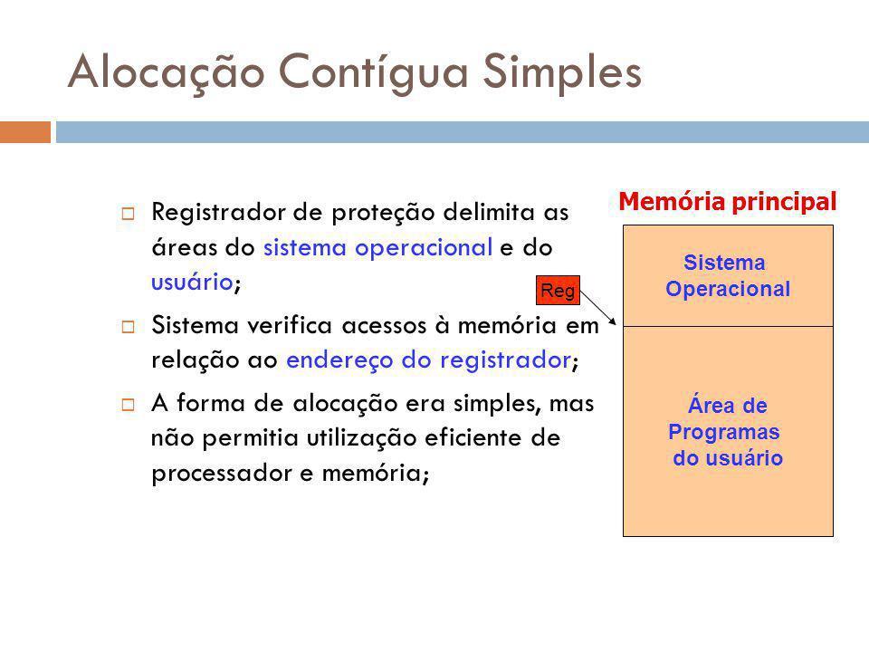 Alocação Contígua Simples Registrador de proteção delimita as áreas do sistema operacional e do usuário; Sistema verifica acessos à memória em relação