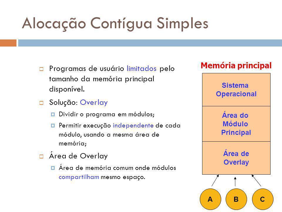 Alocação Contígua Simples Programas de usuário limitados pelo tamanho da memória principal disponível. Solução: Overlay Dividir o programa em módulos;
