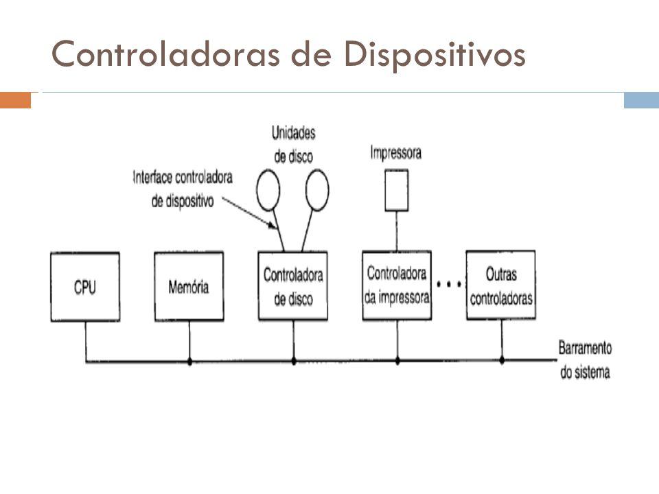 Controladoras de Dispositivos