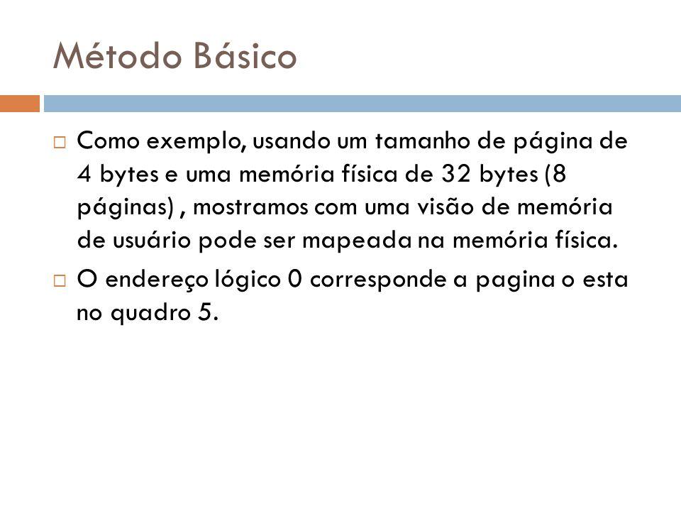 Como exemplo, usando um tamanho de página de 4 bytes e uma memória física de 32 bytes (8 páginas), mostramos com uma visão de memória de usuário pode