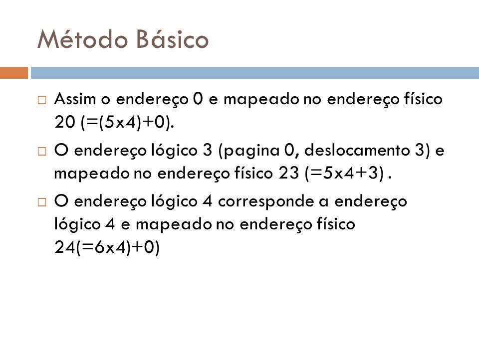 Método Básico Assim o endereço 0 e mapeado no endereço físico 20 (=(5x4)+0). O endereço lógico 3 (pagina 0, deslocamento 3) e mapeado no endereço físi