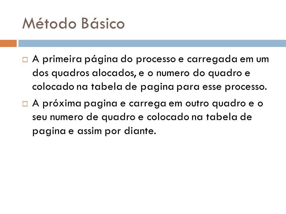 Método Básico A primeira página do processo e carregada em um dos quadros alocados, e o numero do quadro e colocado na tabela de pagina para esse proc