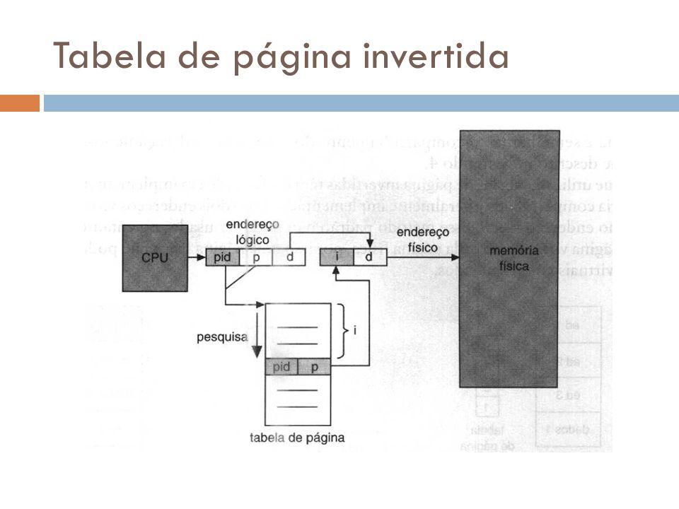 Tabela de página invertida