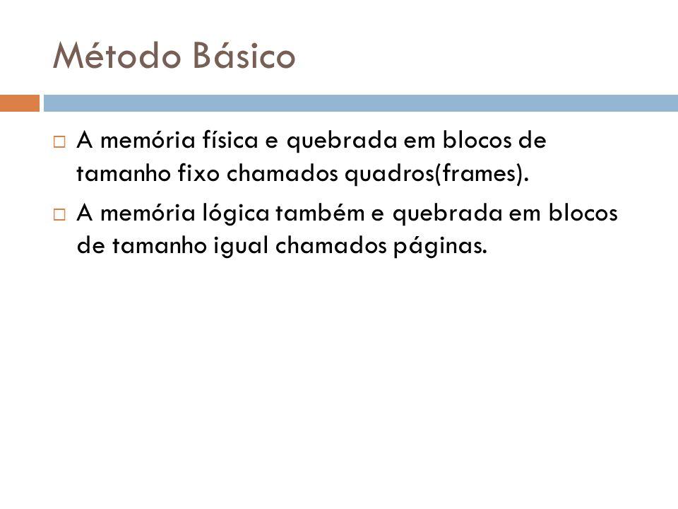 Método Básico A memória física e quebrada em blocos de tamanho fixo chamados quadros(frames). A memória lógica também e quebrada em blocos de tamanho