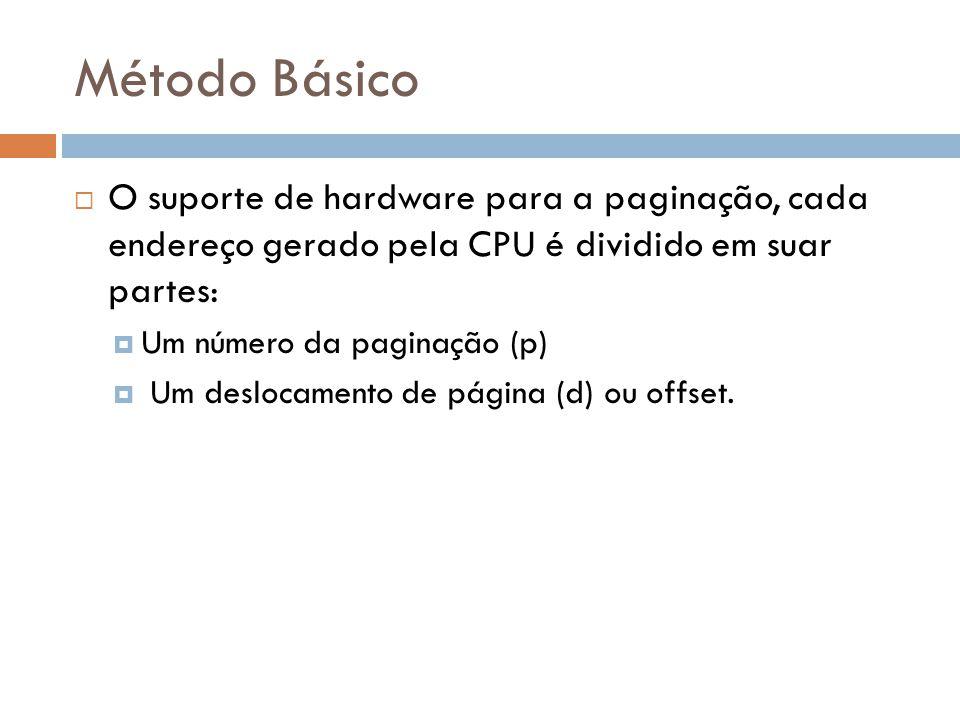 Método Básico O suporte de hardware para a paginação, cada endereço gerado pela CPU é dividido em suar partes: Um número da paginação (p) Um deslocame