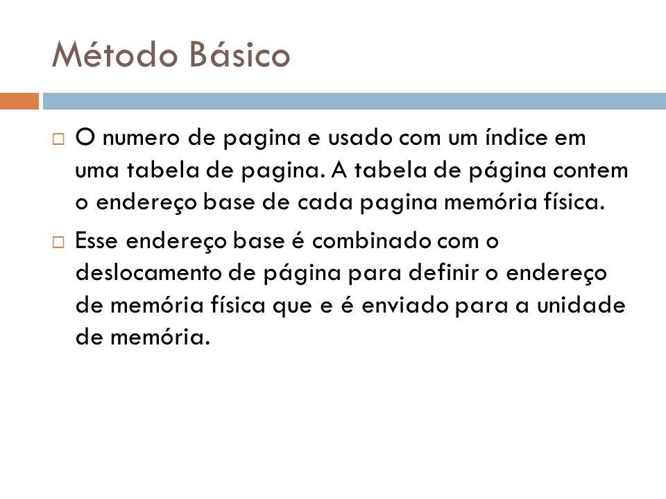Método Básico O numero de pagina e usado com um índice em uma tabela de pagina. A tabela de página contem o endereço base de cada pagina memória físic