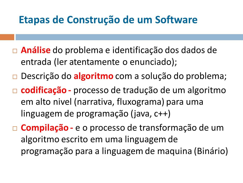 Etapas de Construção de um Software Análise do problema e identificação dos dados de entrada (ler atentamente o enunciado); Descrição do algoritmo com a solução do problema; codificação - processo de tradução de um algoritmo em alto nivel (narrativa, fluxograma) para uma linguagem de programação (java, c++) Compilação - e o processo de transformação de um algoritmo escrito em uma linguagem de programação para a linguagem de maquina (Binário)