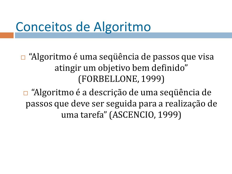 Conceitos de Algoritmo Algoritmo é uma seqüência de passos que visa atingir um objetivo bem definido (FORBELLONE, 1999) Algoritmo é a descrição de uma seqüência de passos que deve ser seguida para a realização de uma tarefa (ASCENCIO, 1999)