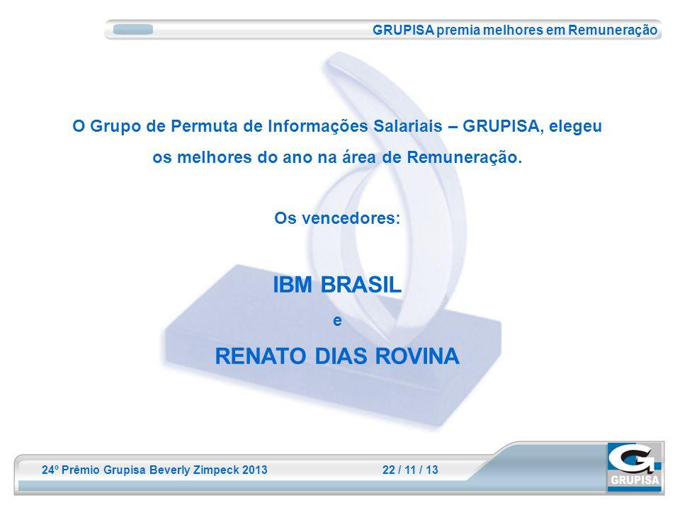 24º Prêmio Grupisa Beverly Zimpeck 2013 22 / 11 / 13 GRUPISA premia melhores em Remuneração O Grupo de Permuta de Informações Salariais – GRUPISA, ele