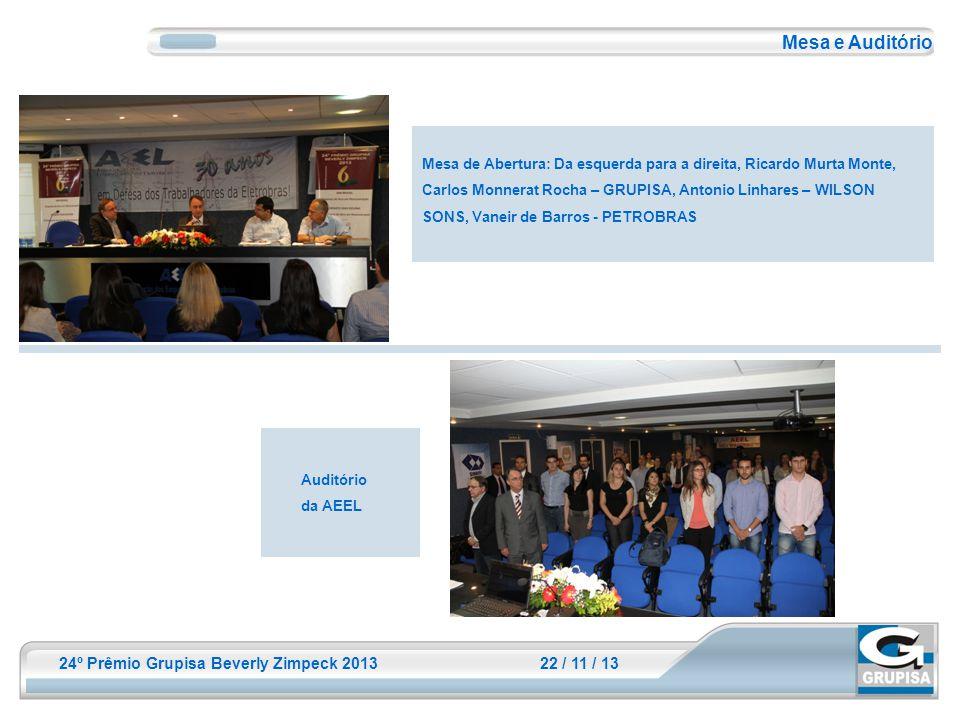 24º Prêmio Grupisa Beverly Zimpeck 2013 22 / 11 / 13 Mesa e Auditório Mesa de Abertura: Da esquerda para a direita, Ricardo Murta Monte, Carlos Monner