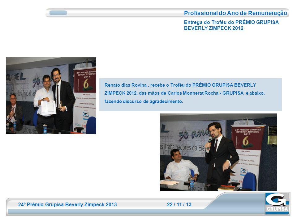 24º Prêmio Grupisa Beverly Zimpeck 2013 22 / 11 / 13 Profissional do Ano de Remuneração Entrega do Troféu do PRÊMIO GRUPISA BEVERLY ZIMPECK 2012 Renat