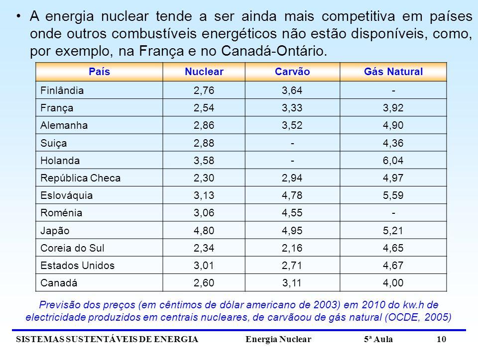SISTEMAS SUSTENTÁVEIS DE ENERGIA Energia Nuclear 5ª Aula 10 A energia nuclear tende a ser ainda mais competitiva em países onde outros combustíveis energéticos não estão disponíveis, como, por exemplo, na França e no Canadá-Ontário.