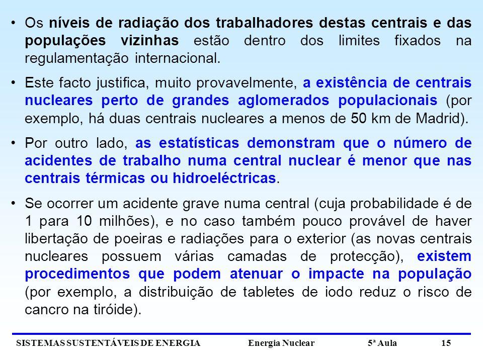 SISTEMAS SUSTENTÁVEIS DE ENERGIA Energia Nuclear 5ª Aula 15 Os níveis de radiação dos trabalhadores destas centrais e das populações vizinhas estão dentro dos limites fixados na regulamentação internacional.