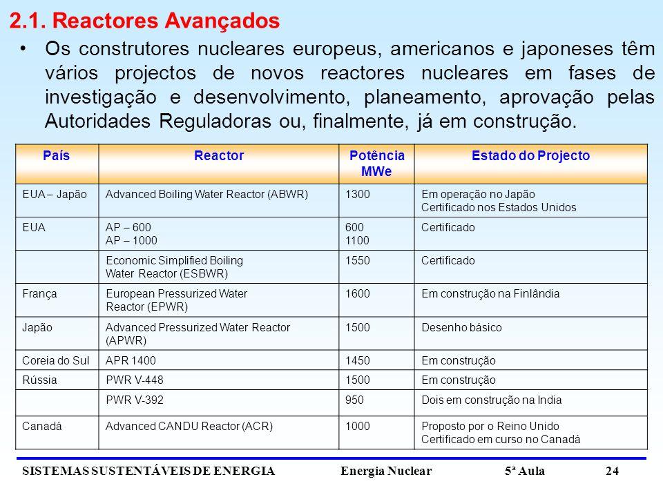 SISTEMAS SUSTENTÁVEIS DE ENERGIA Energia Nuclear 5ª Aula 24 2.1. Reactores Avançados Os construtores nucleares europeus, americanos e japoneses têm vá