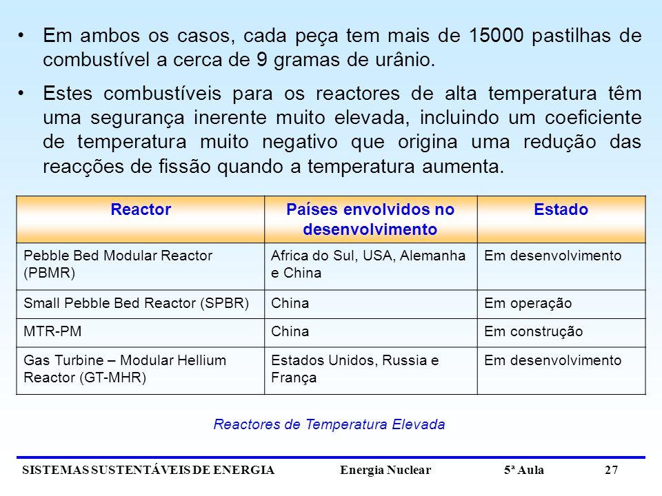 SISTEMAS SUSTENTÁVEIS DE ENERGIA Energia Nuclear 5ª Aula 27 Em ambos os casos, cada peça tem mais de 15000 pastilhas de combustível a cerca de 9 grama