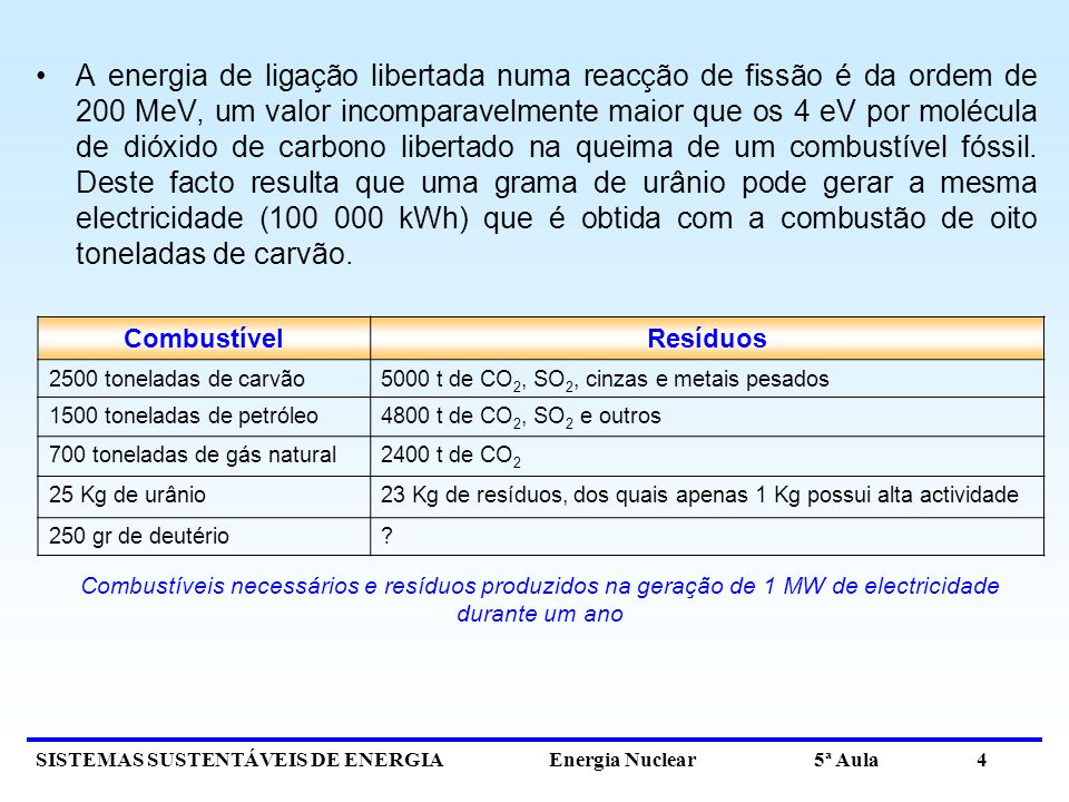 SISTEMAS SUSTENTÁVEIS DE ENERGIA Energia Nuclear 5ª Aula 4 A energia de ligação libertada numa reacção de fissão é da ordem de 200 MeV, um valor incomparavelmente maior que os 4 eV por molécula de dióxido de carbono libertado na queima de um combustível fóssil.
