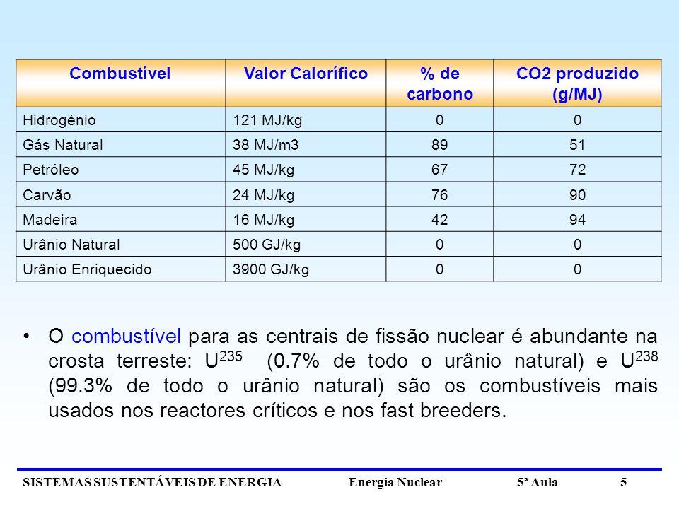 SISTEMAS SUSTENTÁVEIS DE ENERGIA Energia Nuclear 5ª Aula 5 CombustívelValor Calorífico% de carbono CO2 produzido (g/MJ) Hidrogénio121 MJ/kg00 Gás Natural38 MJ/m38951 Petróleo45 MJ/kg6772 Carvão24 MJ/kg7690 Madeira16 MJ/kg4294 Urânio Natural500 GJ/kg00 Urânio Enriquecido3900 GJ/kg00 O combustível para as centrais de fissão nuclear é abundante na crosta terreste: U 235 (0.7% de todo o urânio natural) e U 238 (99.3% de todo o urânio natural) são os combustíveis mais usados nos reactores críticos e nos fast breeders.