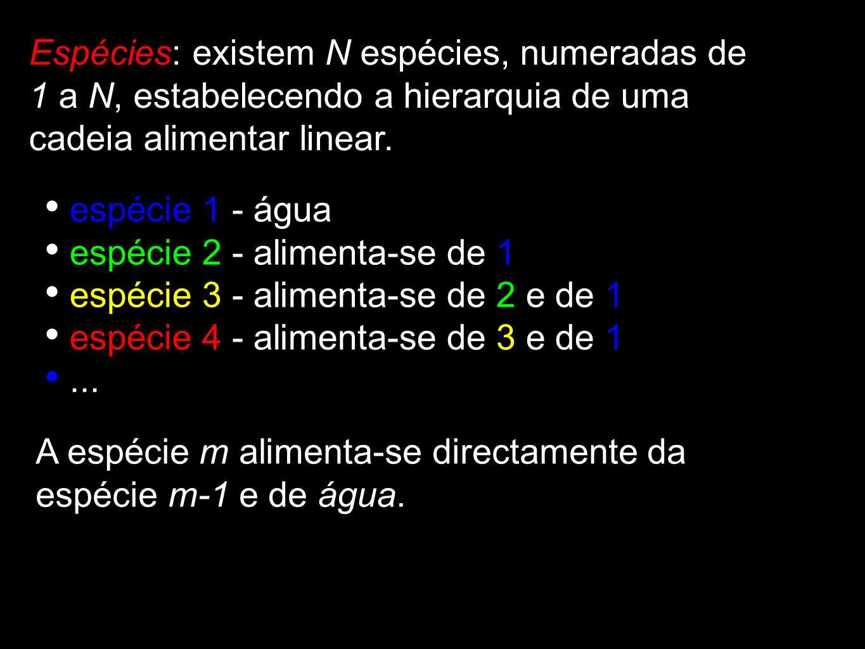 Condições de sobrevivência de um indivíduo da espécie m: tem de haver água numa vizinhança de raio m-1 (excepto se m=1) tem de haver comida numa vizinhança de raio 2 (excepto se m=1) o número de predadores da espécie m numa vizinhança de raio m não pode ser superior a 6 vezes o número de indivíduos da espécie m numa vizinhança de raio 1
