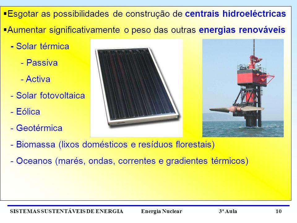 SISTEMAS SUSTENTÁVEIS DE ENERGIA Energia Nuclear 3ª Aula 10 Esgotar as possibilidades de construção de centrais hidroeléctricas Aumentar significativamente o peso das outras energias renováveis - Solar térmica - Passiva - Activa - Solar fotovoltaica - Eólica - Geotérmica - Biomassa (lixos domésticos e resíduos florestais) - Oceanos (marés, ondas, correntes e gradientes térmicos)