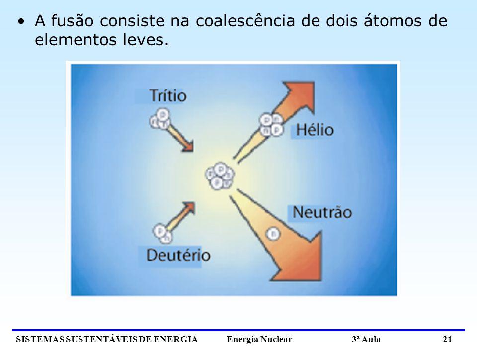 SISTEMAS SUSTENTÁVEIS DE ENERGIA Energia Nuclear 3ª Aula 21 A fusão consiste na coalescência de dois átomos de elementos leves.