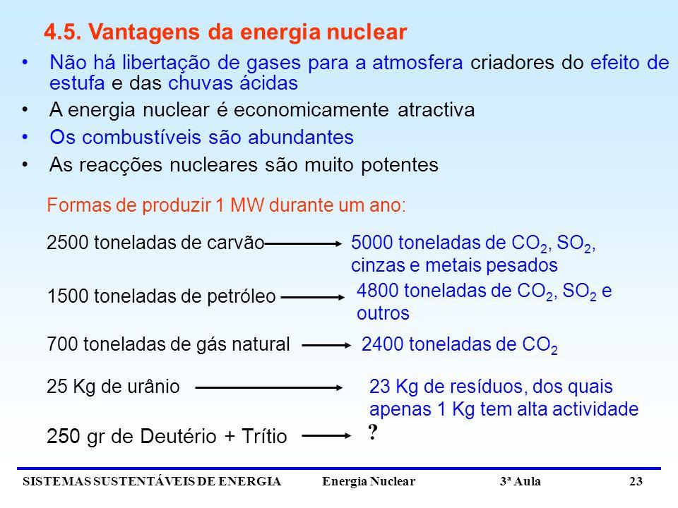 SISTEMAS SUSTENTÁVEIS DE ENERGIA Energia Nuclear 3ª Aula 23 Formas de produzir 1 MW durante um ano: 2500 toneladas de carvão 1500 toneladas de petróleo 700 toneladas de gás natural 25 Kg de urânio 5000 toneladas de CO 2, SO 2, cinzas e metais pesados 4800 toneladas de CO 2, SO 2 e outros 2400 toneladas de CO 2 23 Kg de resíduos, dos quais apenas 1 Kg tem alta actividade 4.5.