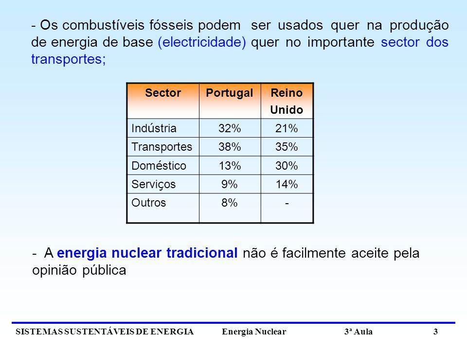 SISTEMAS SUSTENTÁVEIS DE ENERGIA Energia Nuclear 3ª Aula 3 - Os combustíveis fósseis podem ser usados quer na produção de energia de base (electricidade) quer no importante sector dos transportes; SectorPortugalReino Unido Ind ú stria 32%21% Transportes38%35% Dom é stico 13%30% Servi ç os 9%14% Outros8%- - A energia nuclear tradicional não é facilmente aceite pela opinião pública