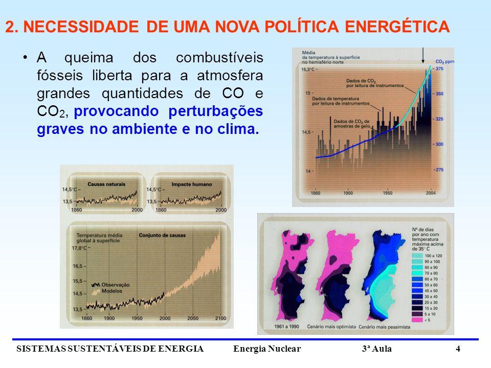 SISTEMAS SUSTENTÁVEIS DE ENERGIA Energia Nuclear 3ª Aula 4 2. NECESSIDADE DE UMA NOVA POLÍTICA ENERGÉTICA A queima dos combustíveis fósseis liberta pa