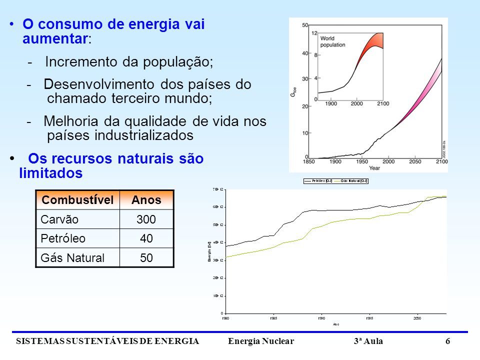 SISTEMAS SUSTENTÁVEIS DE ENERGIA Energia Nuclear 3ª Aula 6 O consumo de energia vai aumentar: - Incremento da população; - Desenvolvimento dos países