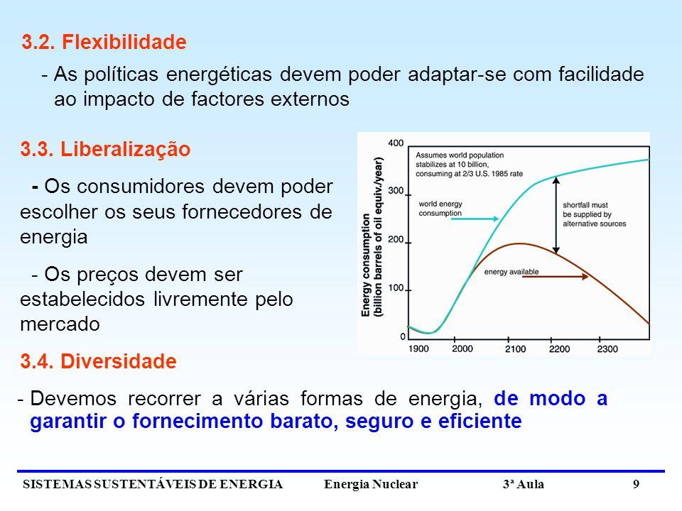 SISTEMAS SUSTENTÁVEIS DE ENERGIA Energia Nuclear 3ª Aula 9 3.2. Flexibilidade -As políticas energéticas devem poder adaptar-se com facilidade ao impac