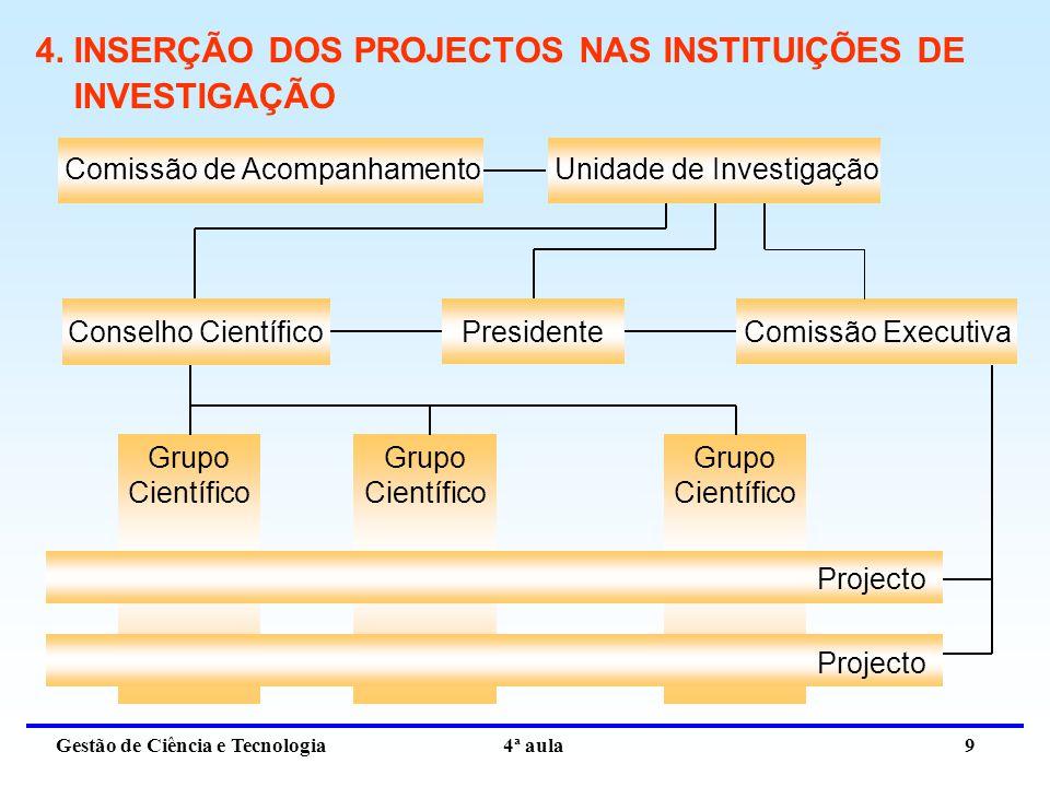 Gestão de Ciência e Tecnologia 4ª aula 9 4.