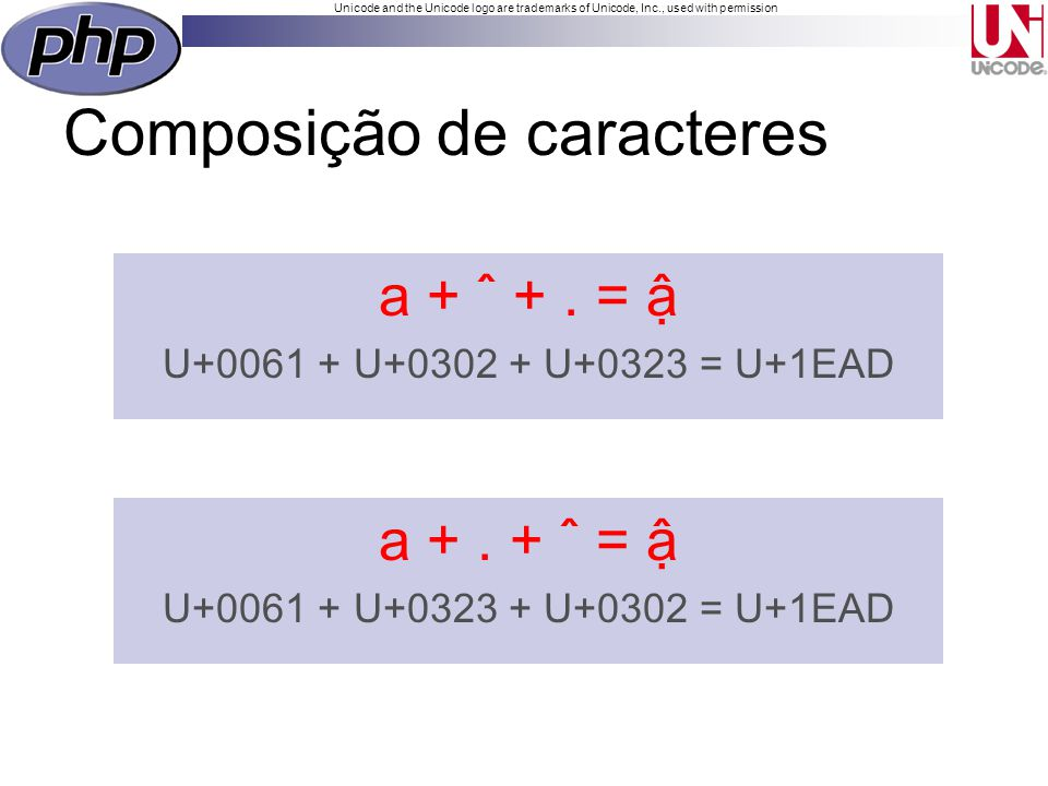 Unicode and the Unicode logo are trademarks of Unicode, Inc., used with permission Composição de caracteres a + ˆ +.
