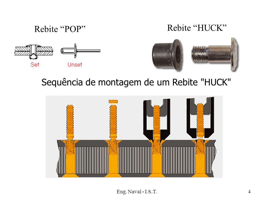 Eng. Naval - I.S.T.4 Rebite POP Rebite HUCK Sequência de montagem de um Rebite