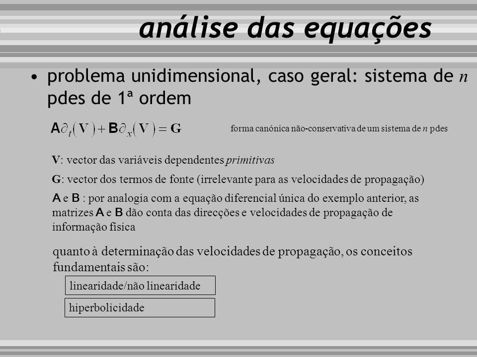 problema unidimensional, caso geral: sistema de n pdes de 1ª ordem quanto à determinação das velocidades de propagação, os conceitos fundamentais são: