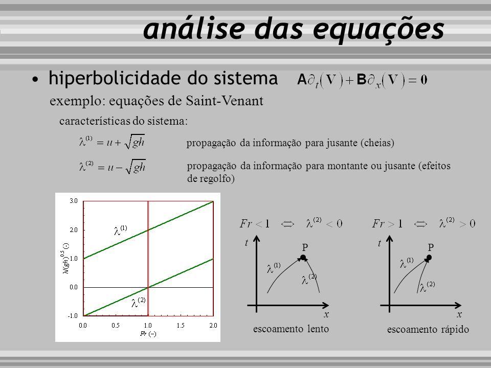 hiperbolicidade do sistema exemplo: equações de Saint-Venant características do sistema: análise das equações propagação da informação para jusante (c